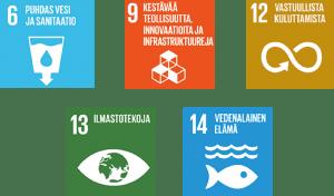 Kestävällä kiinteistönhoidolla kohti YK:n kestävän kehityksen tavoitteita